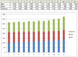 wykres i tabela z danymi